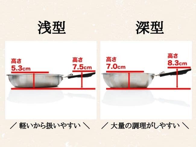 ペンタフライパンの深型と浅型の深さ比較
